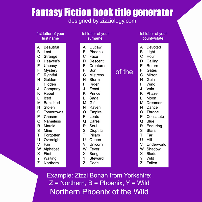 fantasy fiction book title generator